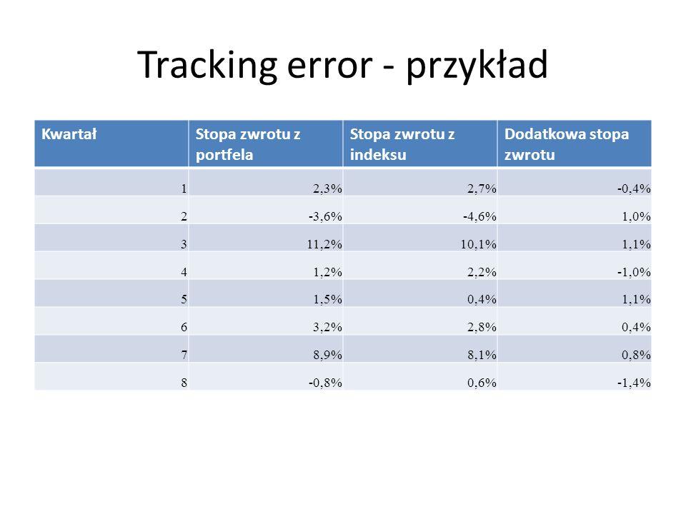 Tracking error - przykład KwartałStopa zwrotu z portfela Stopa zwrotu z indeksu Dodatkowa stopa zwrotu 12,3%2,7%-0,4% 2-3,6%-4,6%1,0% 311,2%10,1%1,1% 41,2%2,2%-1,0% 51,5%0,4%1,1% 63,2%2,8%0,4% 78,9%8,1%0,8% 8-0,8%0,6%-1,4%