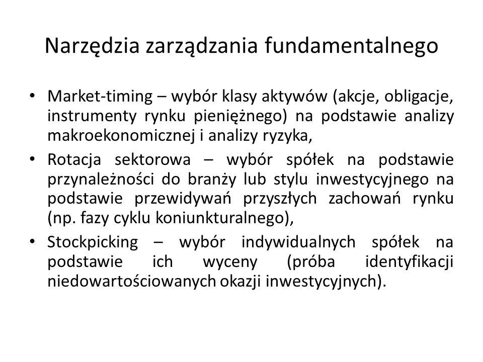 Narzędzia zarządzania fundamentalnego Market-timing – wybór klasy aktywów (akcje, obligacje, instrumenty rynku pieniężnego) na podstawie analizy makroekonomicznej i analizy ryzyka, Rotacja sektorowa – wybór spółek na podstawie przynależności do branży lub stylu inwestycyjnego na podstawie przewidywań przyszłych zachowań rynku (np.