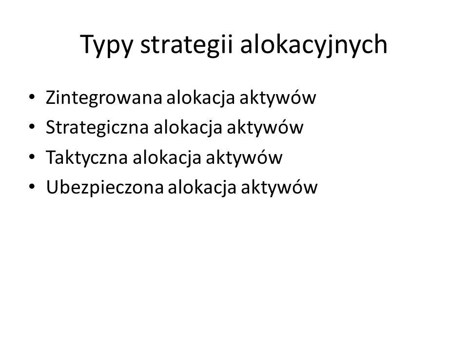 Typy strategii alokacyjnych Zintegrowana alokacja aktywów Strategiczna alokacja aktywów Taktyczna alokacja aktywów Ubezpieczona alokacja aktywów