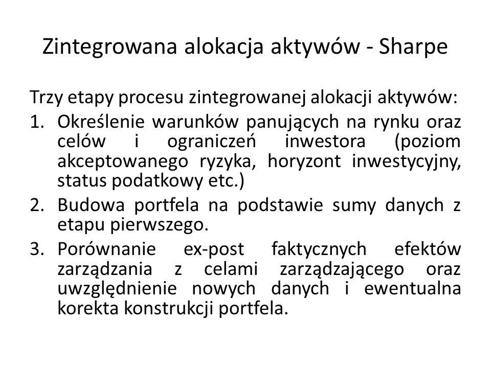 Zintegrowana alokacja aktywów - Sharpe Trzy etapy procesu zintegrowanej alokacji aktywów: 1.Określenie warunków panujących na rynku oraz celów i ograniczeń inwestora (poziom akceptowanego ryzyka, horyzont inwestycyjny, status podatkowy etc.) 2.Budowa portfela na podstawie sumy danych z etapu pierwszego.