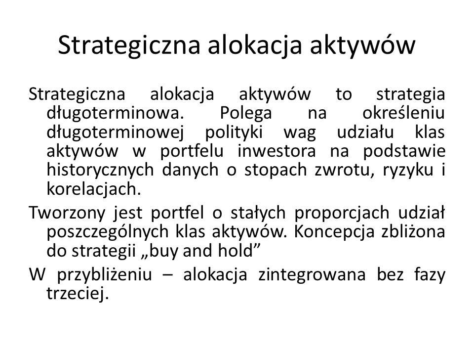 Strategiczna alokacja aktywów Strategiczna alokacja aktywów to strategia długoterminowa.