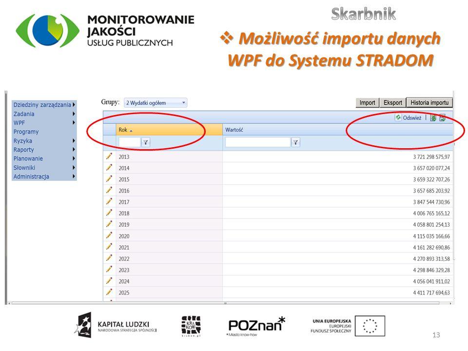  Możliwość importu danych WPF do Systemu STRADOM 13