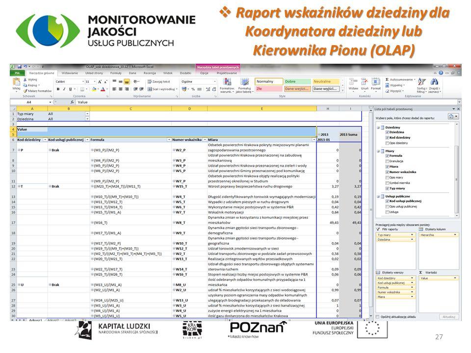  Raport wskaźników dziedziny dla Koordynatora dziedziny lub Kierownika Pionu (OLAP) 27