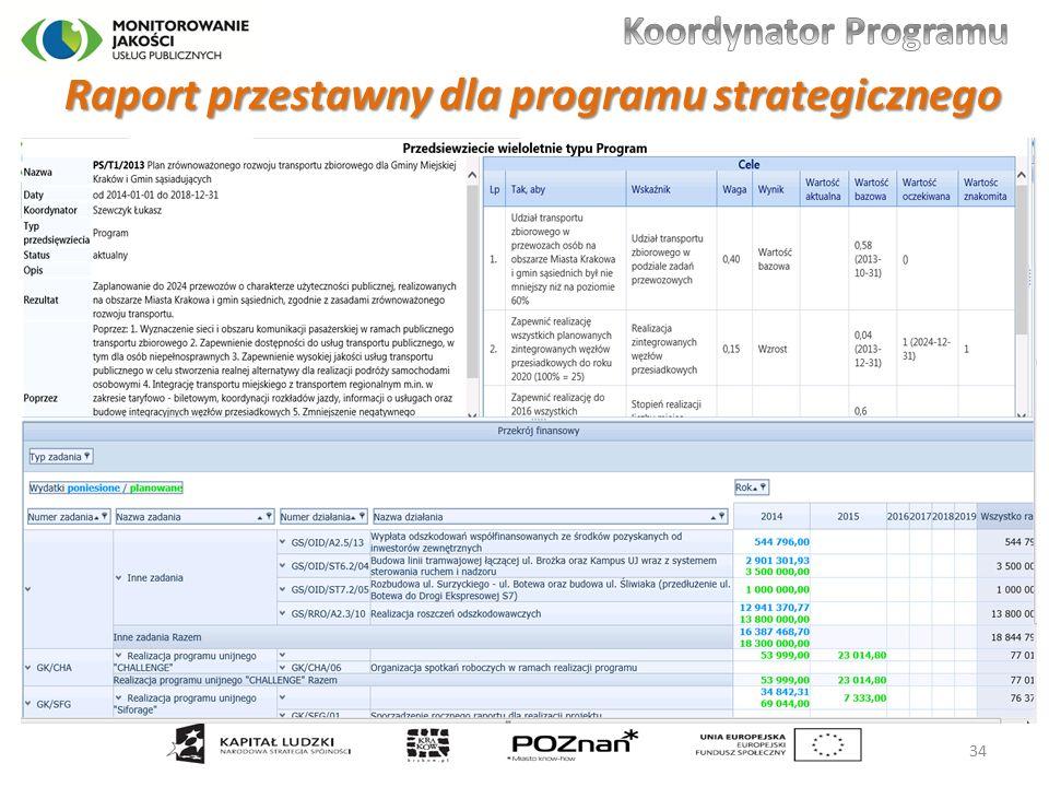 Raport przestawny dla programu strategicznego 34