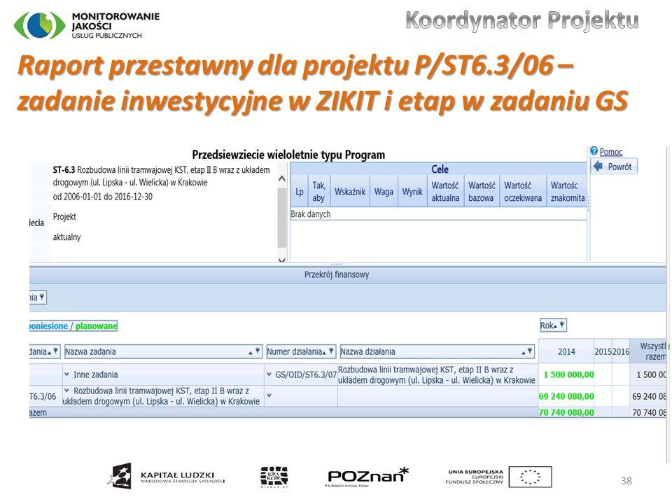 Raport przestawny dla projektu P/ST6.3/06 – zadanie inwestycyjne w ZIKIT i etap w zadaniu GS 38