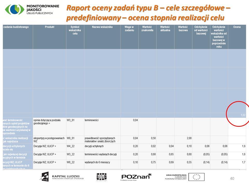 Raport oceny zadań typu B – cele szczegółowe – predefiniowany – ocena stopnia realizacji celu 40