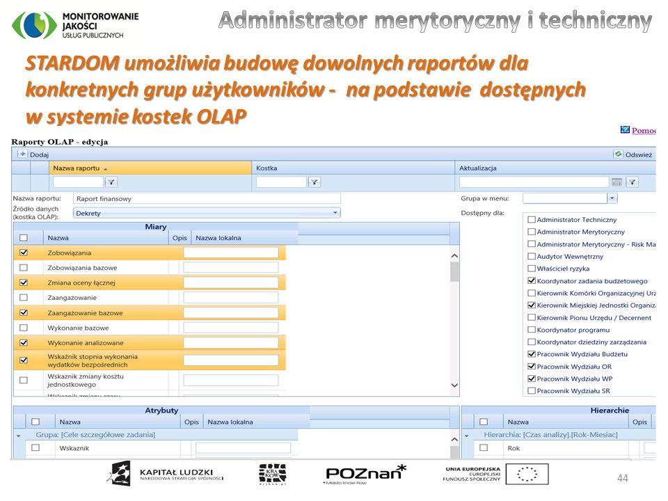 STARDOM umożliwia budowę dowolnych raportów dla konkretnych grup użytkowników - na podstawie dostępnych w systemie kostek OLAP 44