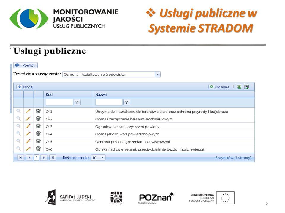  Katalog wskaźników dziedzinowych w STRADOM, wskaźniki kontekstowe i strategiczne 6