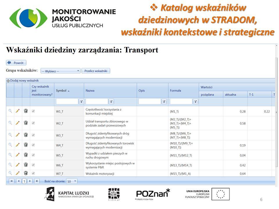 Przypisywanie wskaźników do usług publicznych 7