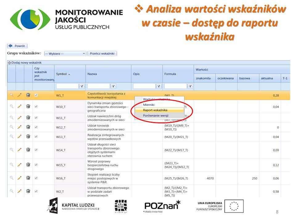  Analiza wartości wskaźników w czasie – dostęp do raportu wskaźnika 8