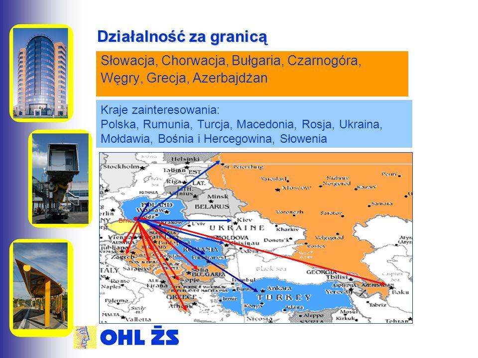 Działalność za granicą Brno Słowacja, Chorwacja, Bułgaria, Czarnogóra, Węgry, Grecja, Azerbajdżan Kraje zainteresowania: Polska, Rumunia, Turcja, Macedonia, Rosja, Ukraina, Mołdawia, Bośnia i Hercegowina, Słowenia