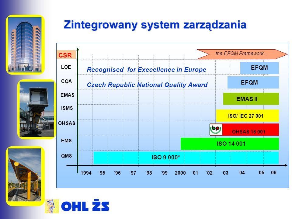 Zintegrowany system zarządzania ISO 9 000* QMS EMS OHSAS ISMS CQA LOE CSR 1994´95´96´97´98´99´01´02´03 ´04 ´05 06 2000 EMAS ISO 14 001 ISO/ IEC 27 001 EMAS II OHSAS 18 001 EFQM the EFQM Framework… Recognised for Execellence in Europe Czech Republic National Quality Award