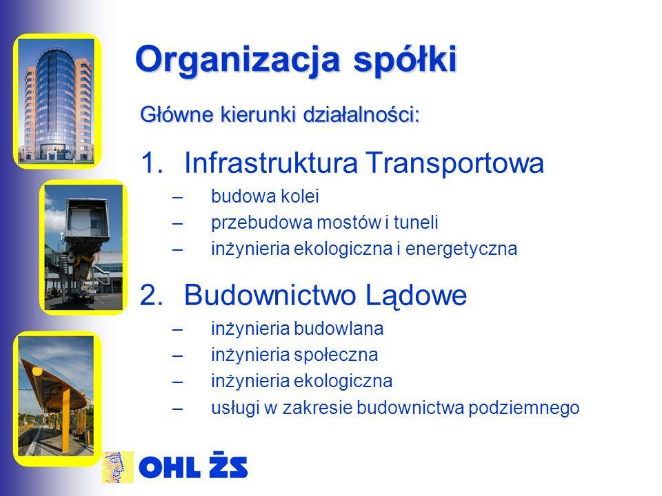 Organizacja spółki Główne kierunki działalności: 1.Infrastruktura Transportowa –budowa kolei –przebudowa mostów i tuneli –inżynieria ekologiczna i energetyczna 2.Budownictwo Lądowe –inżynieria budowlana –inżynieria społeczna –inżynieria ekologiczna –usługi w zakresie budownictwa podziemnego