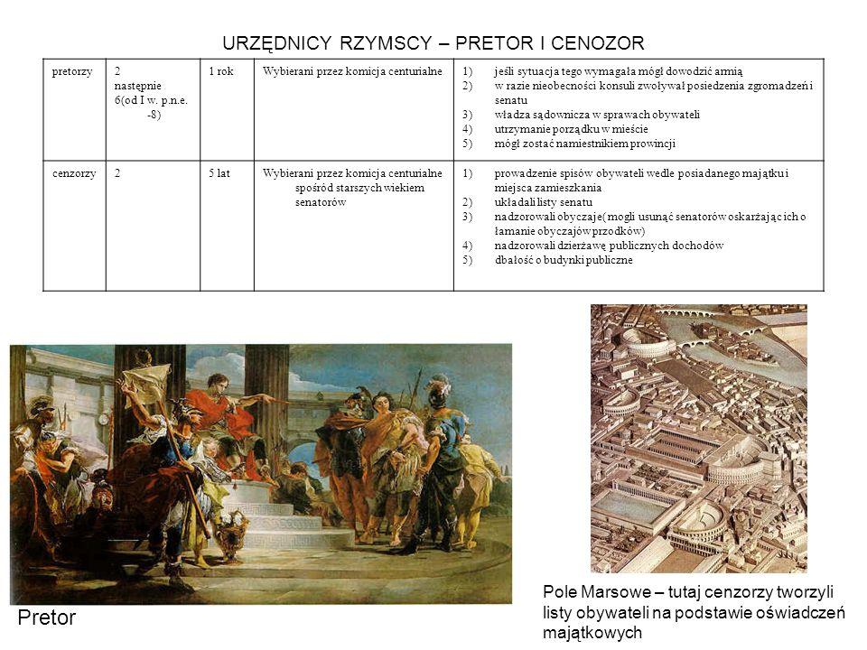 URZĘDNICY RZYMSCY – PRETOR I CENOZOR pretorzy2 następnie 6(od I w. p.n.e. -8) 1 rokWybierani przez komicja centurialne1)jeśli sytuacja tego wymagała m