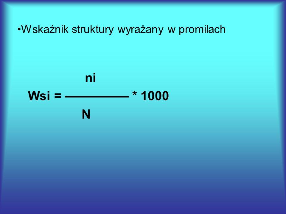 Wskaźnik struktury wyrażany w promilach ni Wsi = ————— * 1000 N