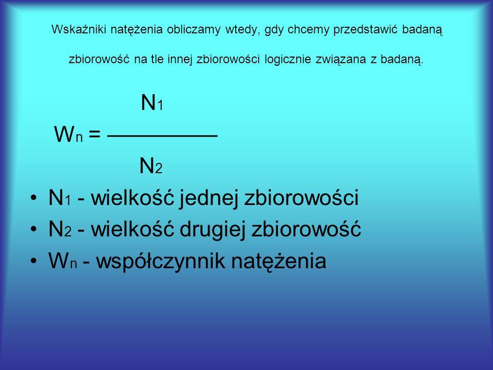 Wskaźniki natężenia obliczamy wtedy, gdy chcemy przedstawić badaną zbiorowość na tle innej zbiorowości logicznie związana z badaną. N 1 W n = ————— N