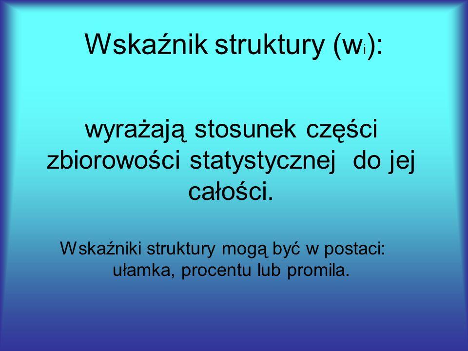 Można je wyznaczyć za pomocą formuły: Ułamkowe wskaźniki struktury ni Wi = ————— N Wi - wskaźnik struktury ni - liczebność poszczególnych części danej zbiorowości N - liczebność całej zbiorowości statystycznej