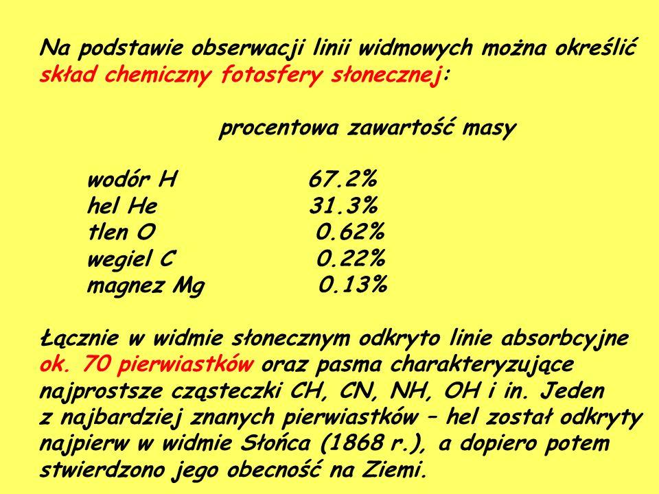 Na podstawie obserwacji linii widmowych można określić skład chemiczny fotosfery słonecznej: procentowa zawartość masy wodór H 67.2% hel He 31.3% tlen O 0.62% wegiel C 0.22% magnez Mg 0.13% Łącznie w widmie słonecznym odkryto linie absorbcyjne ok.