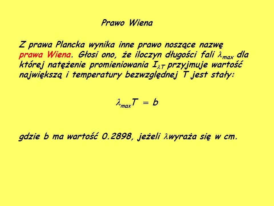 Prawo Wiena Z prawa Plancka wynika inne prawo noszące nazwę prawa Wiena.
