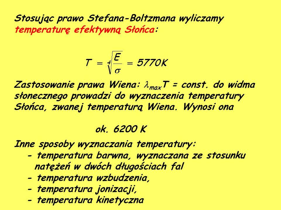 Stosując prawo Stefana-Boltzmana wyliczamy temperaturę efektywną Słońca: Zastosowanie prawa Wiena: max T = const. do widma słonecznego prowadzi do wyz