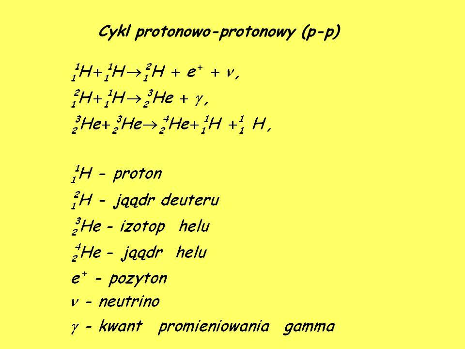 Cykl protonowo-protonowy (p-p)