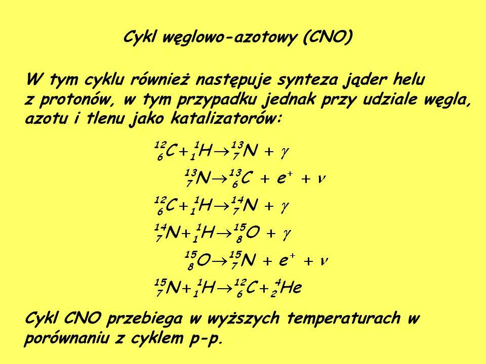 Cykl węglowo-azotowy (CNO) W tym cyklu również następuje synteza jąder helu z protonów, w tym przypadku jednak przy udziale węgla, azotu i tlenu jako katalizatorów: Cykl CNO przebiega w wyższych temperaturach w porównaniu z cyklem p-p.