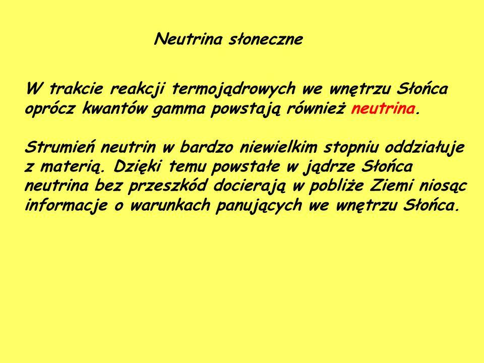 Neutrina słoneczne W trakcie reakcji termojądrowych we wnętrzu Słońca oprócz kwantów gamma powstają również neutrina.