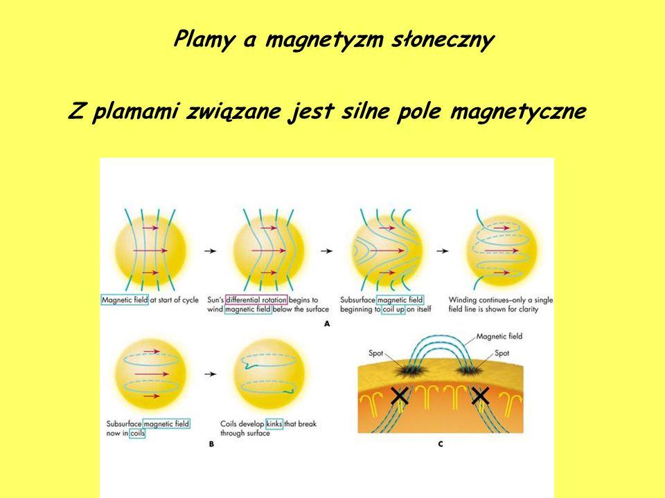 Plamy a magnetyzm słoneczny Z plamami związane jest silne pole magnetyczne