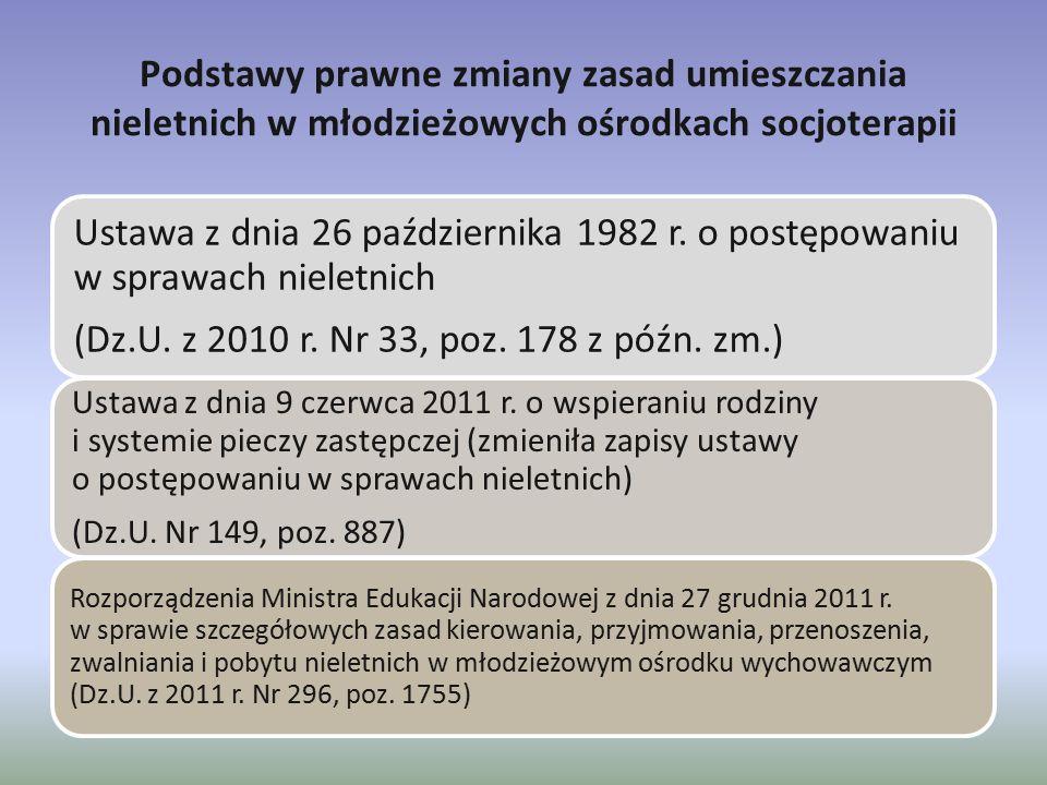 Podstawy prawne zmiany zasad umieszczania nieletnich w młodzieżowych ośrodkach socjoterapii Ustawa z dnia 26 października 1982 r.