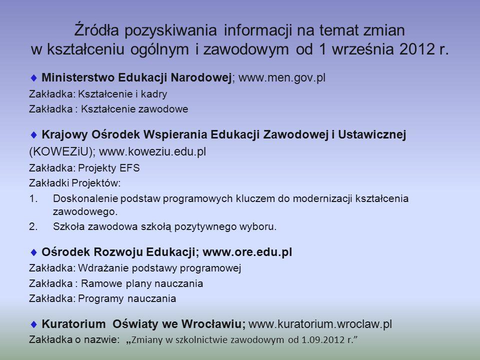 Źródła pozyskiwania informacji na temat zmian w kształceniu ogólnym i zawodowym od 1 września 2012 r.