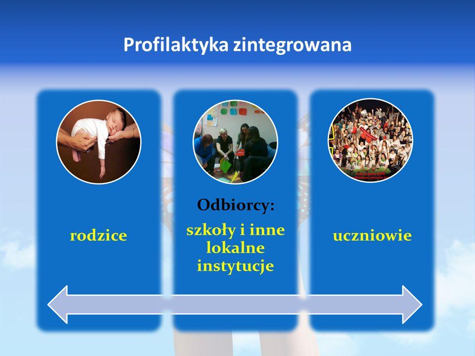 Profilaktyka zintegrowana