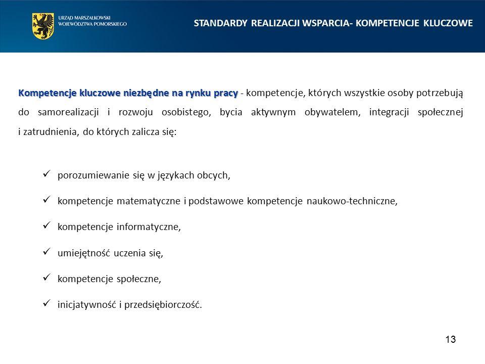 13 STANDARDY REALIZACJI WSPARCIA- KOMPETENCJE KLUCZOWE Kompetencje kluczowe niezbędne na rynku pracy Kompetencje kluczowe niezbędne na rynku pracy - k