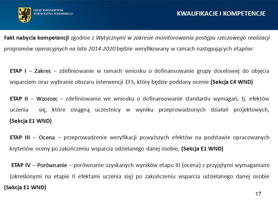 17 KWALIFIKACJE I KOMPETENCJE Fakt nabycia kompetencji zgodnie z Wytycznymi w zakresie monitorowania postępu rzeczowego realizacji programów operacyjnych na lata 2014-2020 będzie weryfikowany w ramach następujących etapów: Zakres ETAP I – Zakres – zdefiniowanie w ramach wniosku o dofinansowanie grupy docelowej do objęcia wsparciem oraz wybranie obszaru interwencji EFS, który będzie poddany ocenie (Sekcja C4 WND) Wzorzec ETAP II – Wzorzec – zdefiniowanie we wniosku o dofinansowanie standardu wymagań, tj.