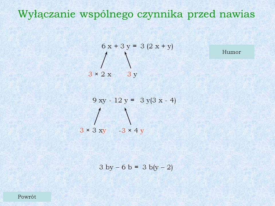 Wyłączanie wspólnego czynnika przed nawias 6 x + 3 y =3 (2 x + y) 3 × 2 x3 y 9 xy - 12 y = 3 y(3 x - 4) 3 × 3 xy -3 × 4 y 3 by – 6 b =3 b(y – 2) Powrót Humor