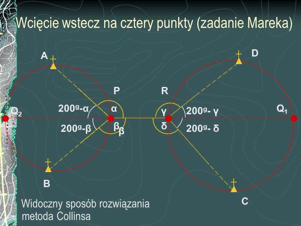 Wcięcie wstecz na cztery punkty (zadanie Mareka) Widoczny sposób rozwiązania metoda Collinsa C P B A D Q1Q1 β α γ δ R Q2Q2 200 g -α β 200 g -β 200 g -