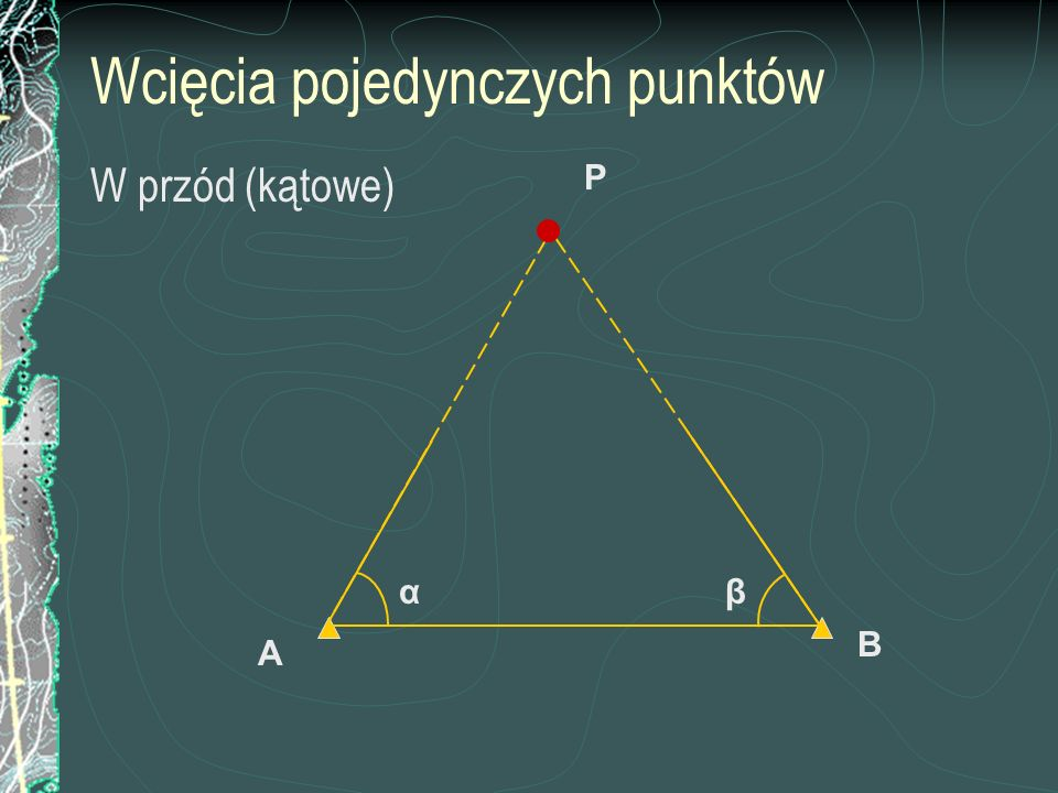 Wcięcie wstecz na cztery punkty (zadanie Mareka) Widoczny sposób rozwiązania metoda Collinsa C P B A D Q1Q1 β α γ δ R Q2Q2 200 g -α β 200 g -β 200 g - γ 200 g - δ