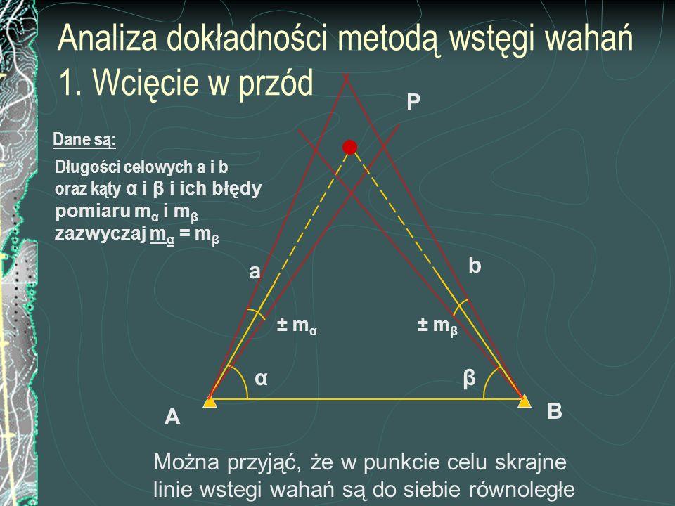 Analiza dokładności metodą wstęgi wahań 1. Wcięcie w przód Dane są: Długości celowych a i b oraz kąty α i β i ich błędy pomiaru m α i m β zazwyczaj m