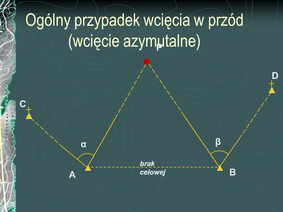 Ogólny przypadek wcięcia w przód (wcięcie azymutalne) A P B β α C D brak celowej