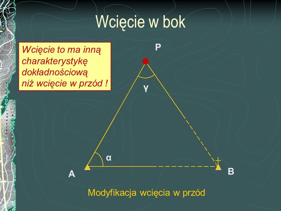 Wcięcie kątowo-liniowe A P B γ α Modyfikacja wcięcia w bok – wcięcie kątowo-liniowe (kombinowane) – różne nazwy w podręcznikach Zamiast kąta γ mierzymy długość AP (d) Zaleta: obserwacje są wykonywane na punkcie wyznaczanym d Zalecane do zagęszczania osnowy pomiarowej