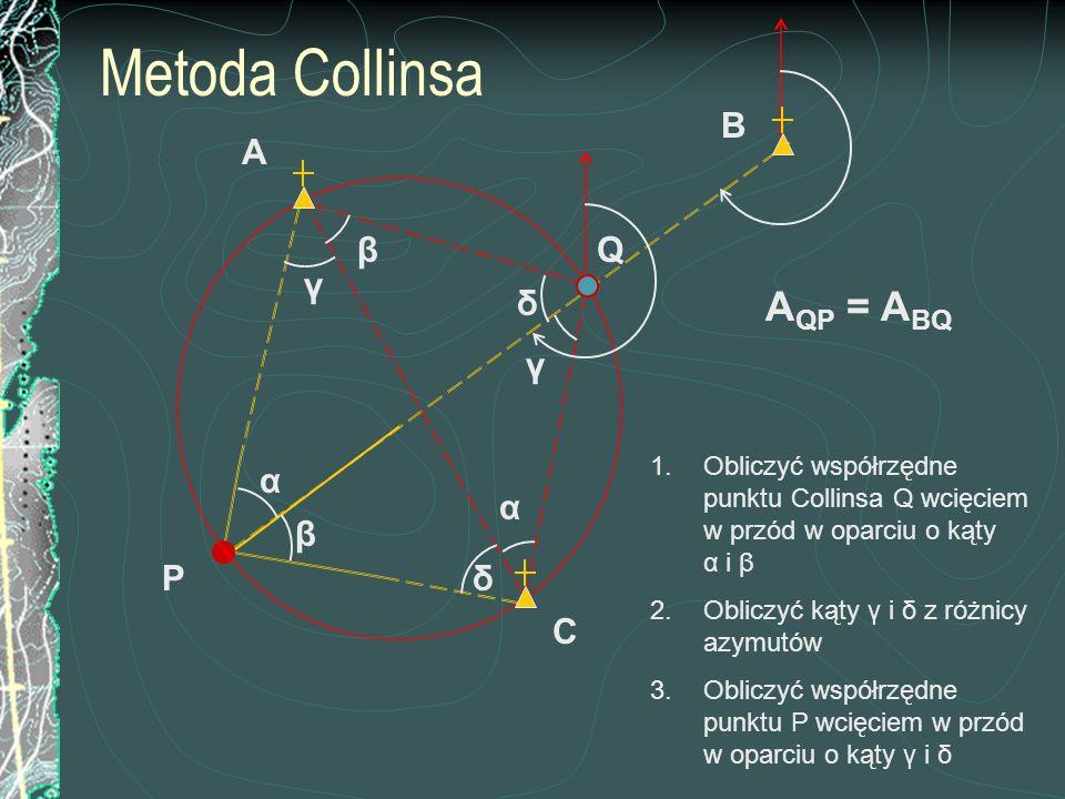 Metoda Collinsa 1.Obliczyć współrzędne punktu Collinsa Q wcięciem w przód w oparciu o kąty α i β 2.Obliczyć kąty γ i δ z różnicy azymutów 3.Obliczyć w