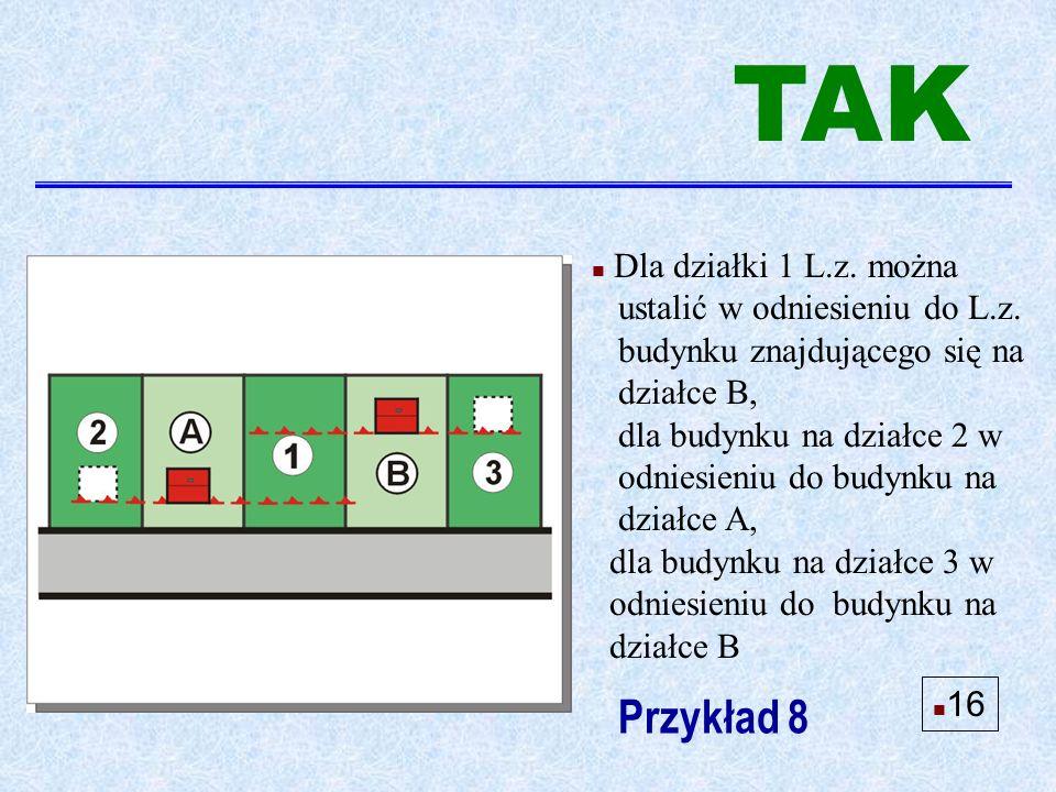 Przykład 8 n Dla działki 1 L.z. można ustalić w odniesieniu do L.z.