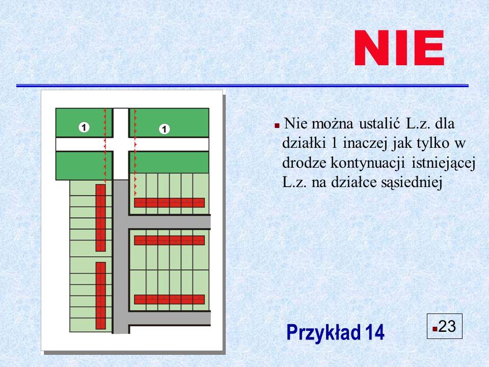 n Nie można ustalić L.z. dla działki 1 inaczej jak tylko w drodze kontynuacji istniejącej L.z.