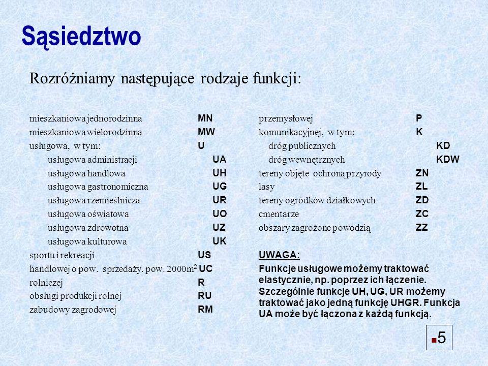 Przykład 8 n Dla działki 1 L.z.można ustalić w odniesieniu do L.z.