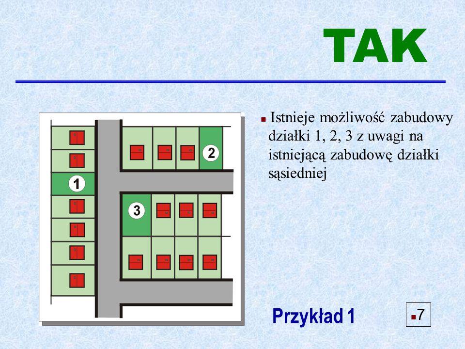 n Istnieje możliwość zabudowy działki 1, 2, 3 z uwagi na istniejącą zabudowę działki sąsiedniej Przykład 1 TAK n7n7