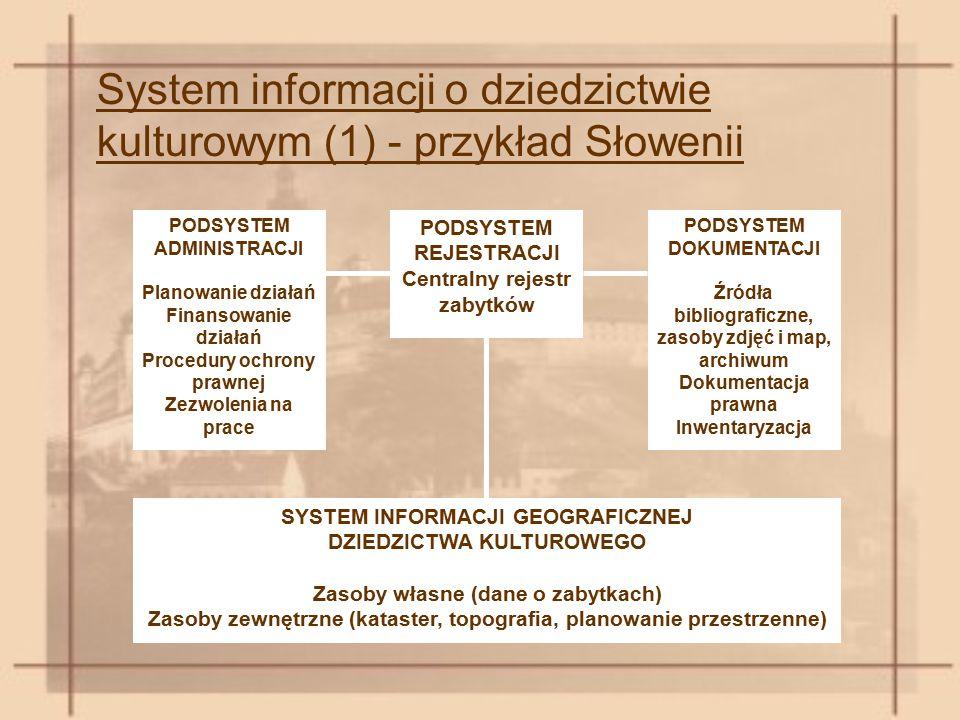 System informacji o dziedzictwie kulturowym (1) - przykład Słowenii PODSYSTEM ADMINISTRACJI Planowanie działań Finansowanie działań Procedury ochrony prawnej Zezwolenia na prace PODSYSTEM REJESTRACJI Centralny rejestr zabytków PODSYSTEM DOKUMENTACJI Źródła bibliograficzne, zasoby zdjęć i map, archiwum Dokumentacja prawna Inwentaryzacja SYSTEM INFORMACJI GEOGRAFICZNEJ DZIEDZICTWA KULTUROWEGO Zasoby własne (dane o zabytkach) Zasoby zewnętrzne (kataster, topografia, planowanie przestrzenne)