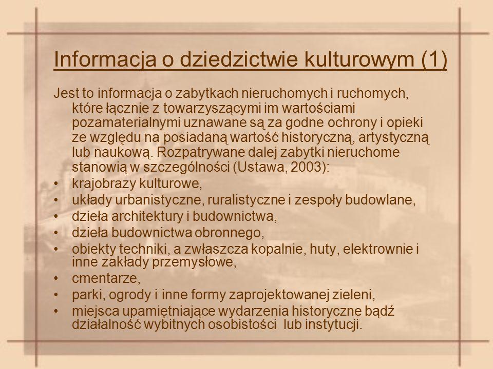 Informacja o dziedzictwie kulturowym (1) Jest to informacja o zabytkach nieruchomych i ruchomych, które łącznie z towarzyszącymi im wartościami pozama