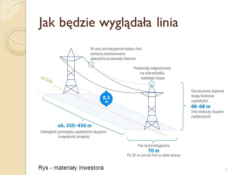 5 Jak będzie wyglądała linia Rys - materiały inwestora