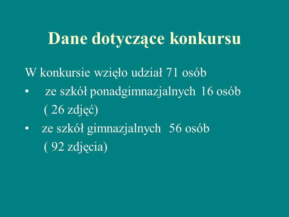 Dane dotyczące konkursu W konkursie wzięło udział 71 osób ze szkół ponadgimnazjalnych 16 osób ( 26 zdjęć) ze szkół gimnazjalnych 56 osób ( 92 zdjęcia)