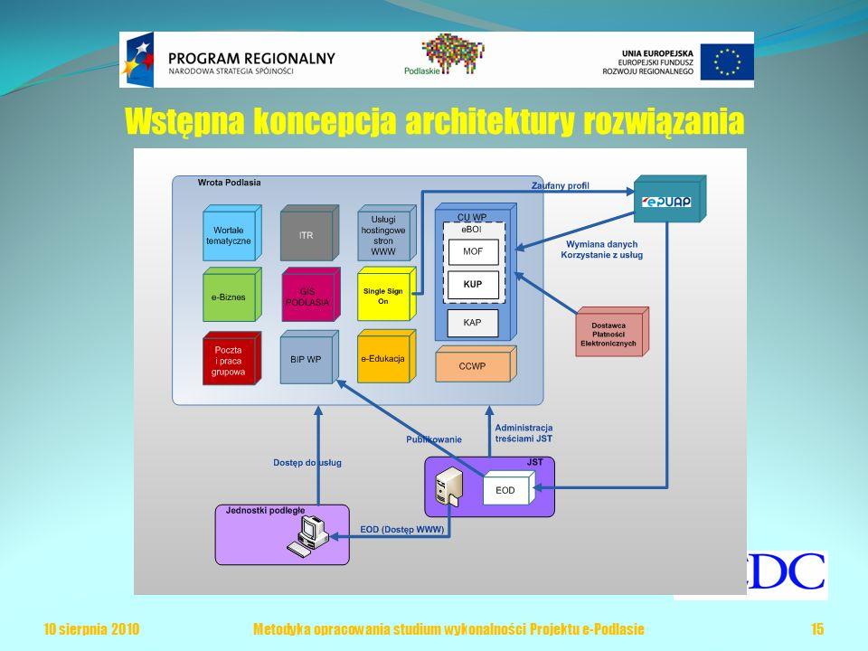 Wstępna koncepcja architektury rozwiązania 10 sierpnia 2010Metodyka opracowania studium wykonalności Projektu e-Podlasie15