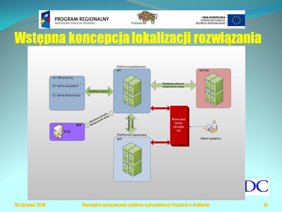 Wstępna koncepcja lokalizacji rozwiązania 10 sierpnia 2010Metodyka opracowania studium wykonalności Projektu e-Podlasie16